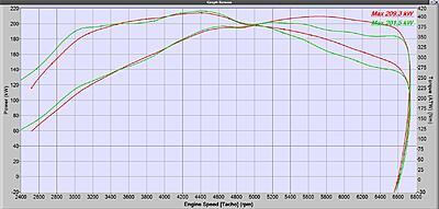 Arteon Performance Mods / Tuning-dyno1-jpg