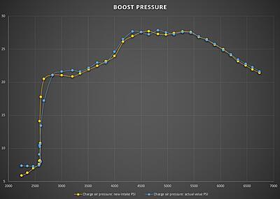 Arteon Performance Mods / Tuning-boost-jpg