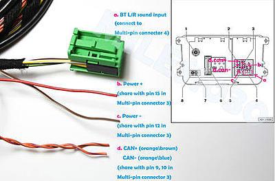audi bluetooth wiring diagram auto electrical wiring diagram u2022 rh 6weeks co uk