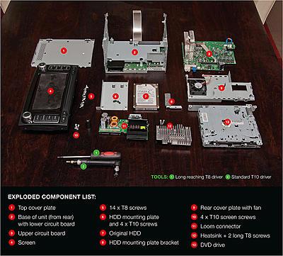 RNS-510 HDD replacement/SSD swap DIY-arnshdddiyoverview-jpg