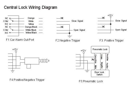 HT1881 1 fyi remote keyless entry [archive] vwwatercooled australia dynamco immobiliser wiring diagram at soozxer.org