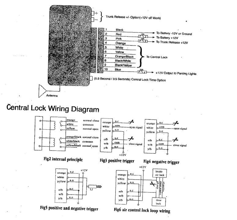 Wtf keyless entry module wires golf4 2001 ok so the wiring diagram the top bit is the module i mount in the car reads the remote and apparently i need to wire this in pneumatic wiring swarovskicordoba Choice Image