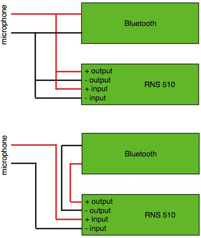 140lyispng 3 summary of bluetooth options for rns510 & rcd510 page 38 vw rns 510 wiring diagram at eliteediting.co