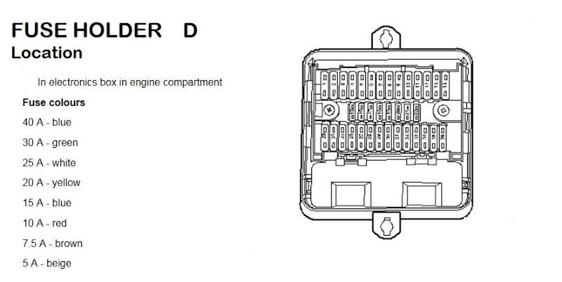 Fuse252520holder252520D252520T5252520201 1 t5 essentials (from september 2009), fuses location, vw transporter t5 fuse box diagram at bakdesigns.co