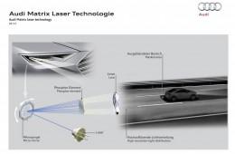 Audi shines at world's largest lighting congress
